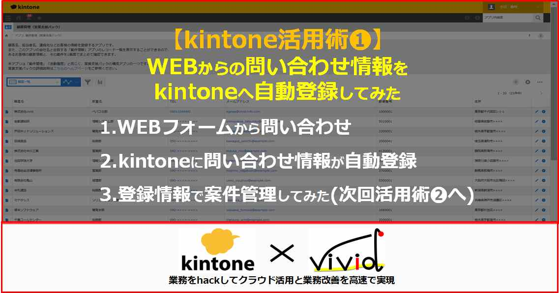 kintone活用術1サムネイル