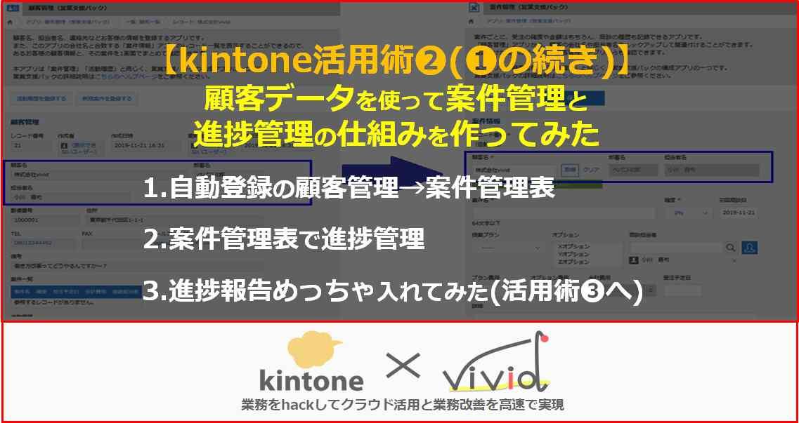 kintoneで案件管理してみた