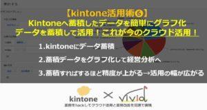 kintoneの蓄積データを自在にグラフ分析?!kintoneはこんなことまで出来る!