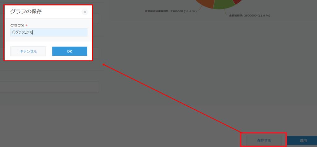 キントーンのデータを円グラフで集計してみた