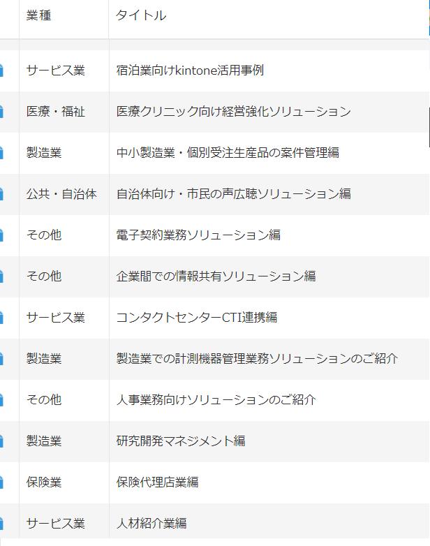 kintone(キントーン)事例集